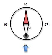 Le compas Magnétique Compas10