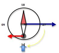 Le compas Magnétique Compas11