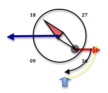 Le compas Magnétique Compas13