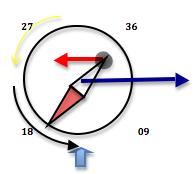 Le compas Magnétique Compas14