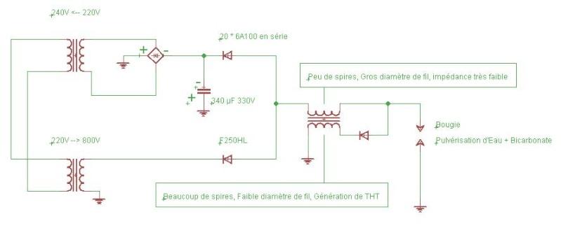 Moteur Groupe électrogène + plasma (voiture en attente) Modifi11