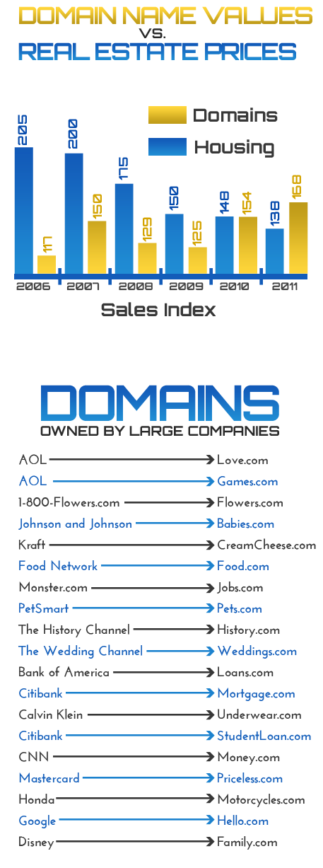 Computers: - Page 10 Dns-in10