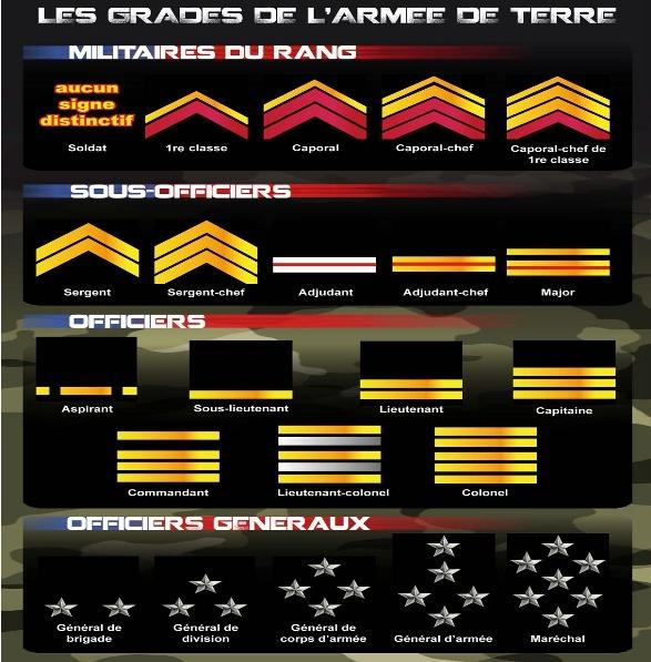 Les Grades a la Légion Etrangère Grade_10
