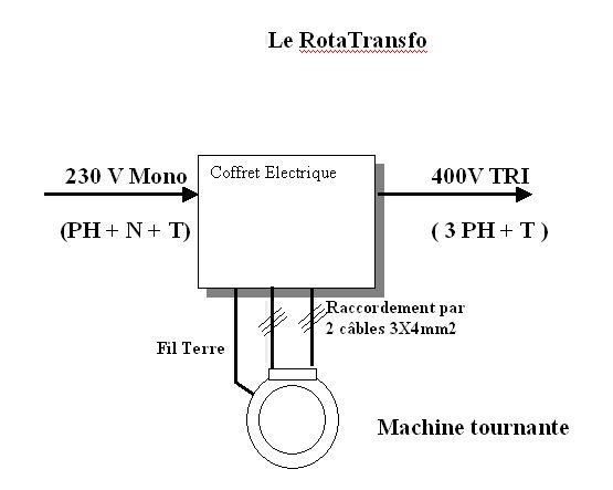Comment convertir du 230V MONO en 400V TRI -- le RotaTransfo - Page 2 Rotatr11