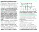 Utilisation d'un ALTIVAR (ATV18) avec un malaxeur  - Page 4 Mas_et10