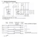 Sydéric MU200 : Frein à manque de courant avec variateur Preven11
