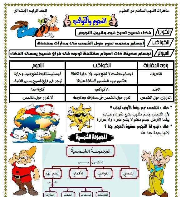 مستر أحمد حمدى والنجم الساطع فى علوم الصف الرابع  210
