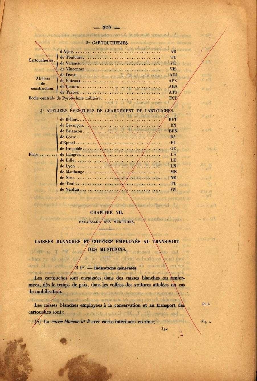 ABREVIATIONS MUNITIONS FRANCAISES 303-1e10