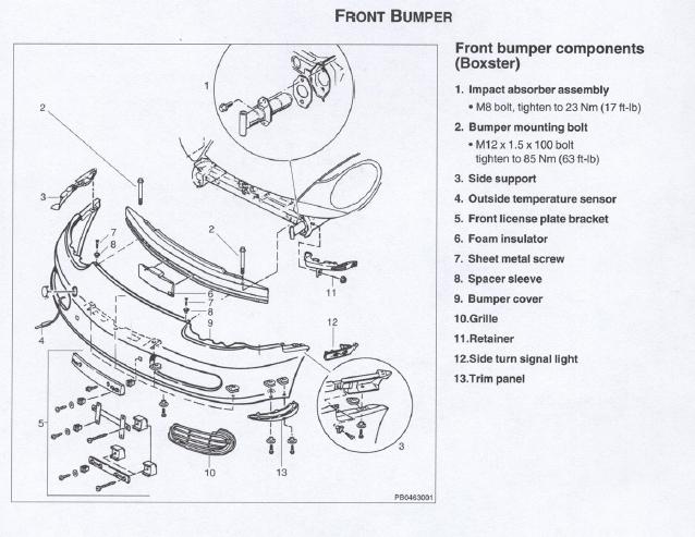 nettoyage radiateur Bumper10