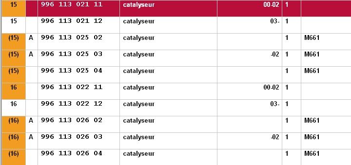 changement de catalyseurs C10