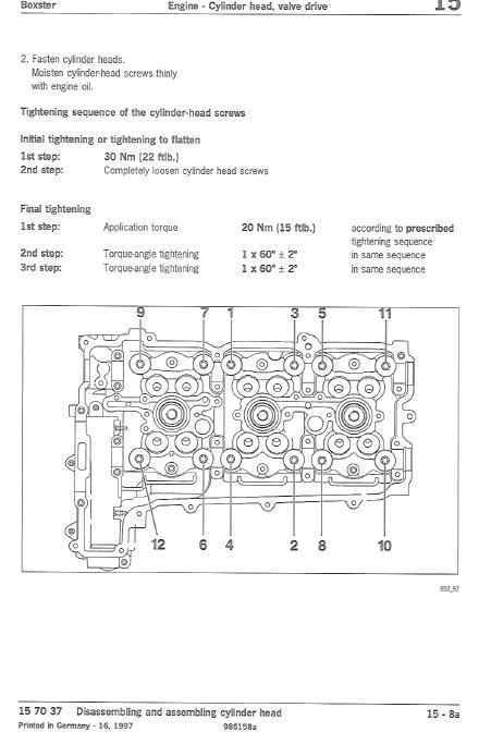 Fiche de serrage culasse Cylind11