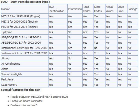 Utilisation du logiciel Durametric avec le cable Chinois ODBII - Page 3 Dur1310