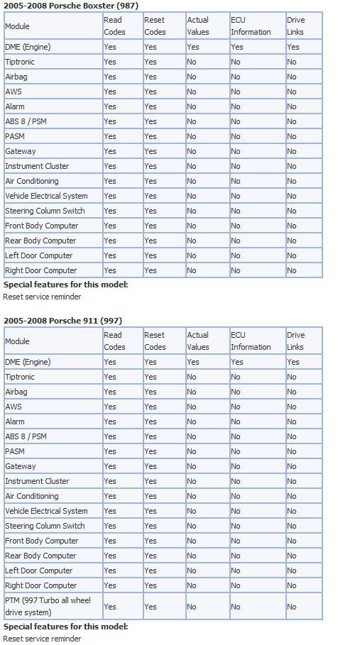 Utilisation du logiciel Durametric avec le cable Chinois ODBII - Page 3 Dur210