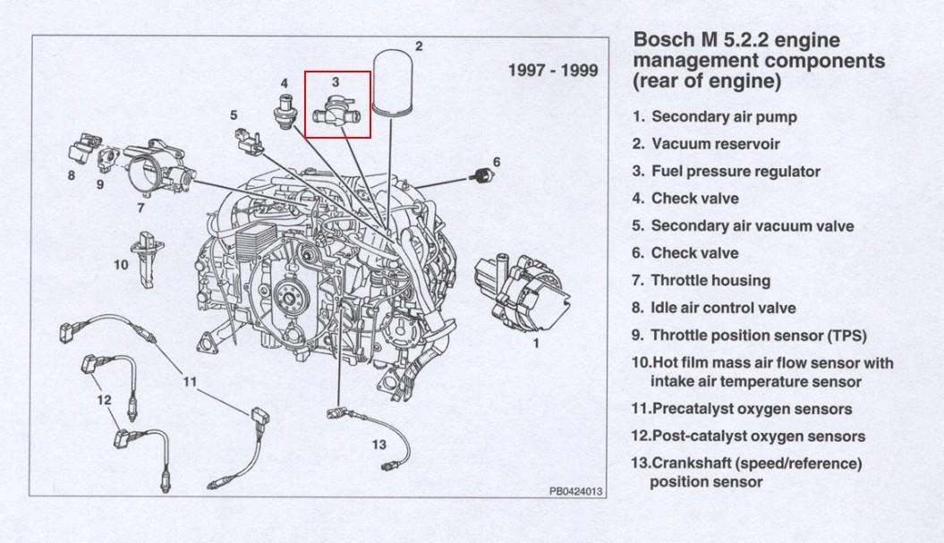 Défaut durametric Reg10