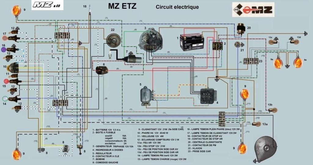 Schema electrique 125 etz Circui14
