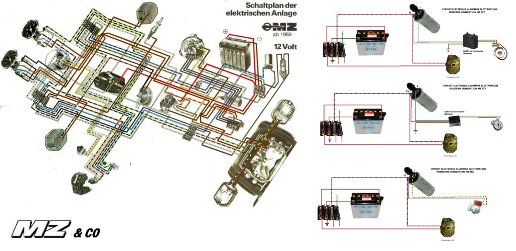 Schema electrique 125 etz Circui15
