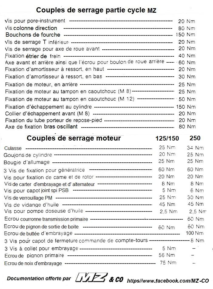 DOCUMENTATION Couple10