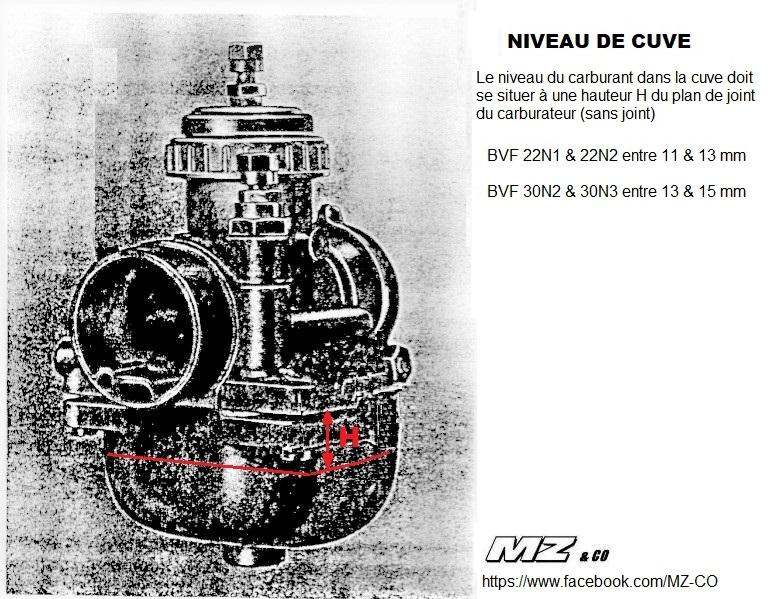 Réglage du carburateur BVF 22N2 pour ETZ 125 - Page 7 Niveau10