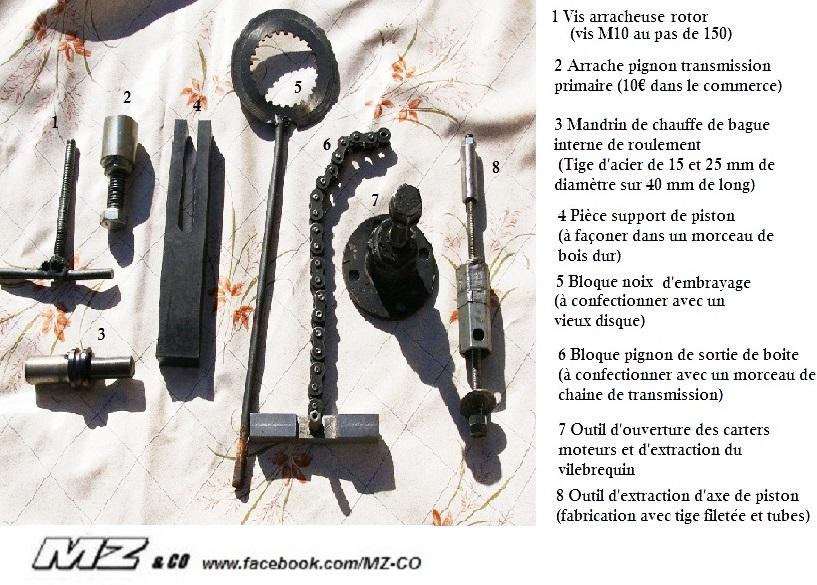 vitesse - sélection de vitesse compliqué Outils10