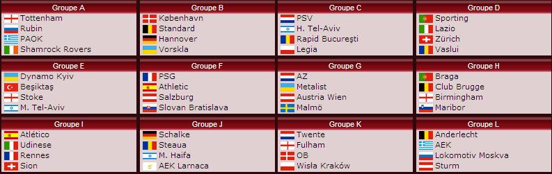Europa League 2011/2012 El10