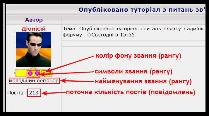 Туторіал №8. Звання (ранги) на форумі  A_u10