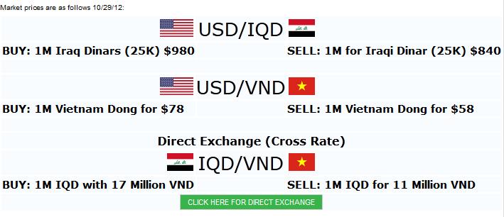 Dinar Trade - New Cross Rate Program Octobe10