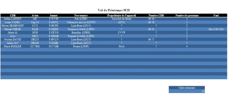Vol de Printemps SUD 2012 : Figeac Livernon-LFCF - Page 3 Vdps2010