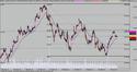Nifty chart  Nifty10