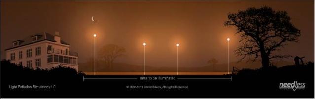 Simulateur de pollution lumineuse Lumier10