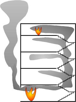 Les Incendies Divers Propag10