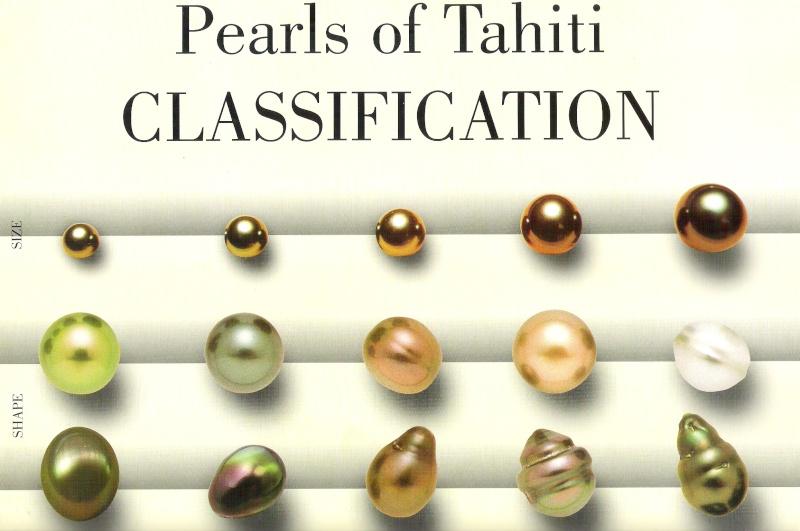 Prix des perles noires de Tahiti Classi10
