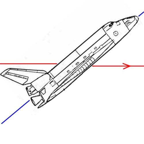 Rientro - Differenza tra angolo di rientro e di attacco Angolo11