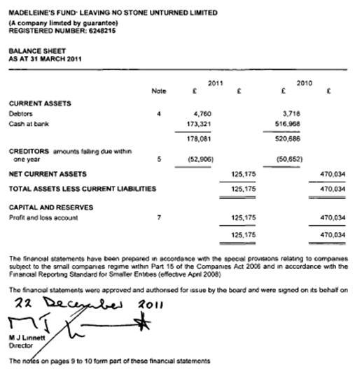 Fund accounts 2011 1111