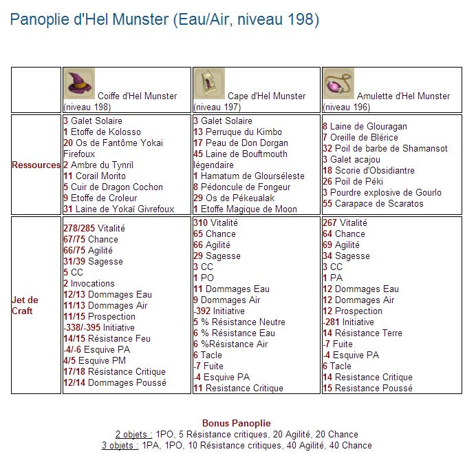 Nouveaux item maj 2.9 Pano_h11