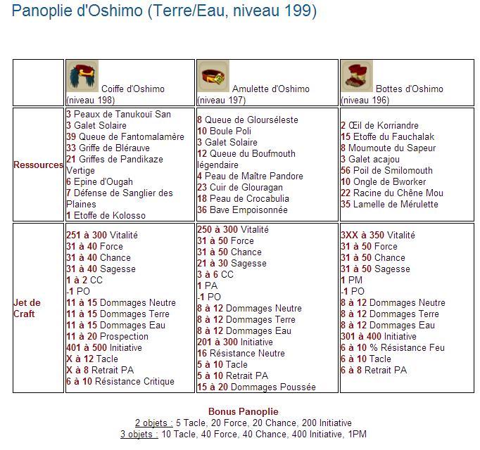 Nouveaux item maj 2.9 Pano_o10