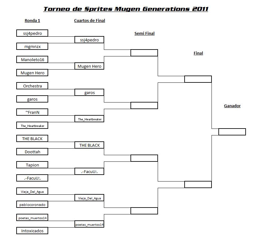 Torneo de Sprites Mugen Generations 2011 - SORTEO Y FIXTURE Torneo13