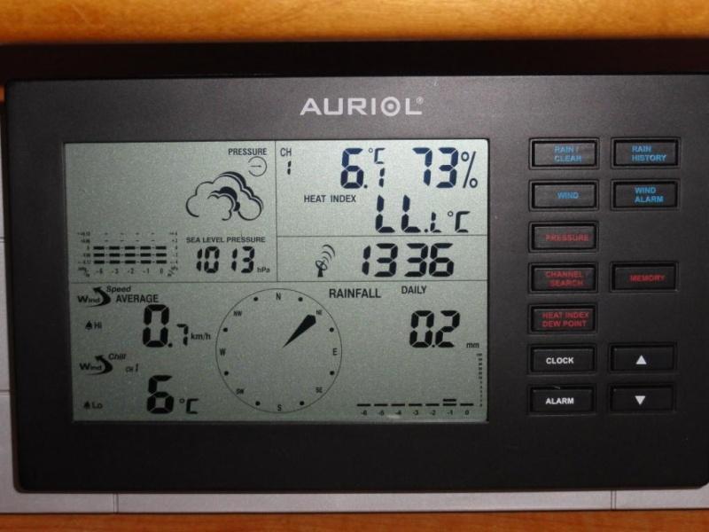 station météo Dsc00820