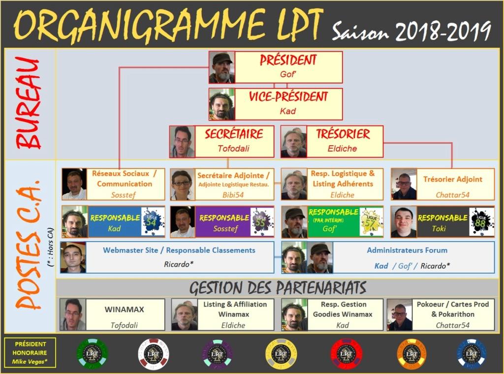 LA DIRECTION DU LPT : Saison 2018-2019 2018_211