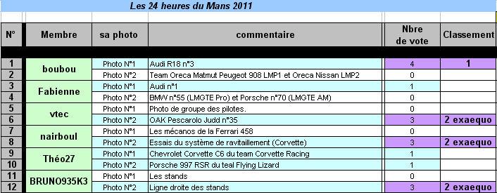 Challenge Photo Auto-Passions – Saison II à V - 2011 à début 2014 - Page 2 Challe12