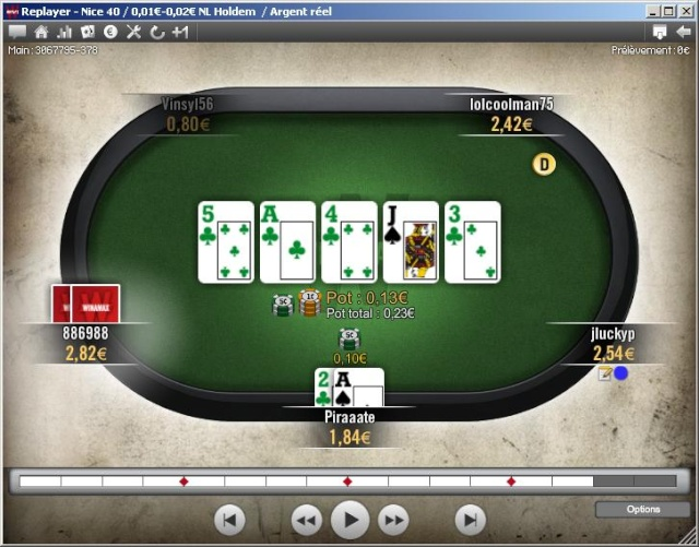 Online Poker iz rigged Clipbo24