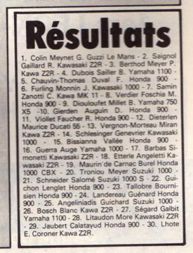Souvenir résultat 1979 18848210