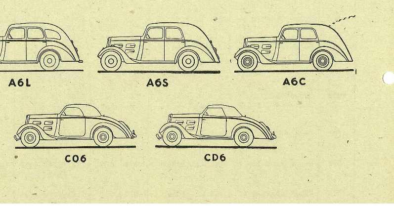 Cabriolets et Coupés: Marchepieds ou pas? Cd610