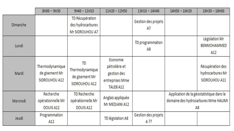 2 eme Année Master géologie pétrolière  Assami19