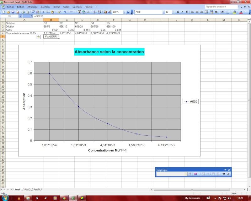 Utiliser un tableur grapheur Tab_bm10