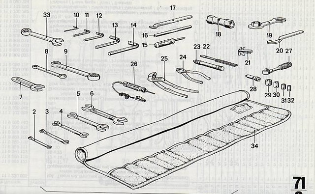 """trousse outils """"de bord"""" série 2 Tool1113"""