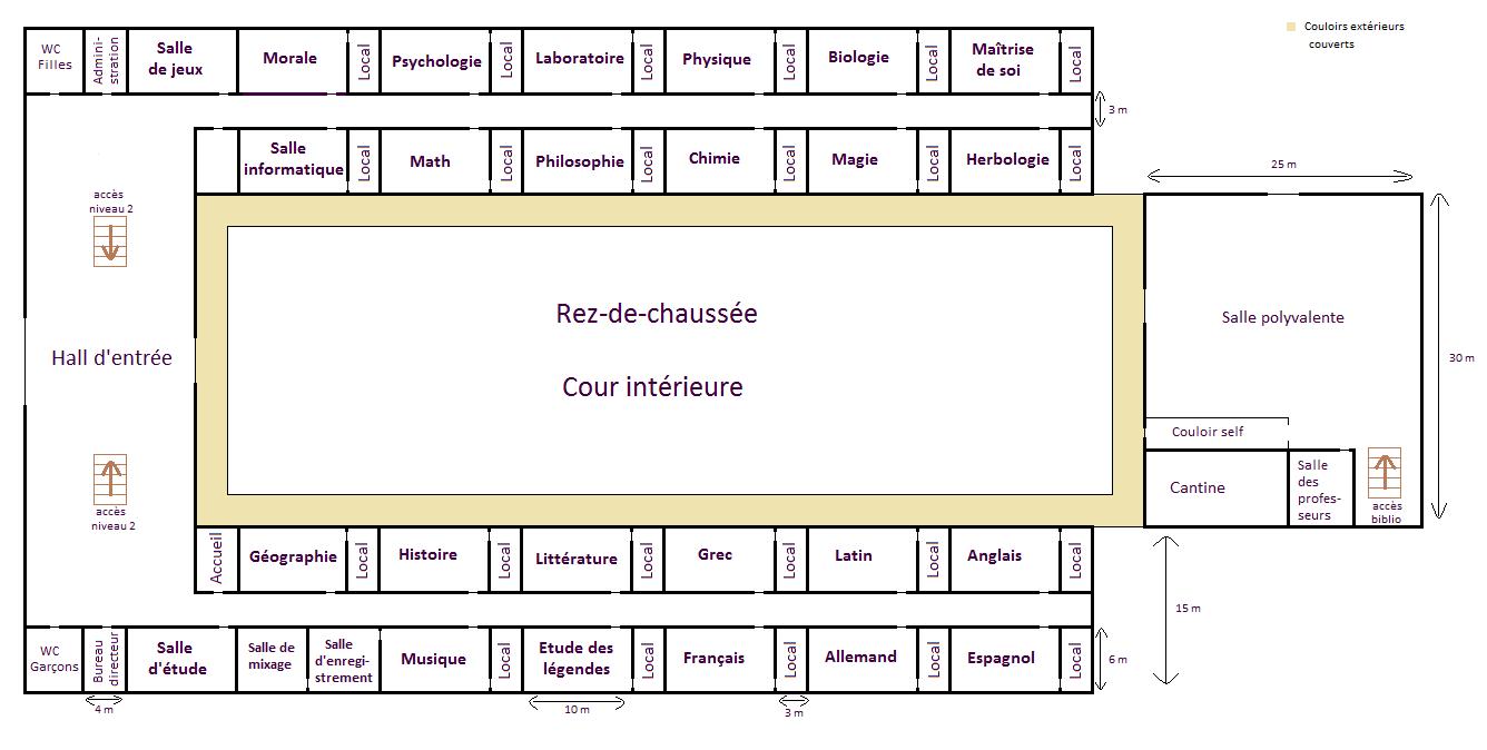 Plans de l'école Rez_de12