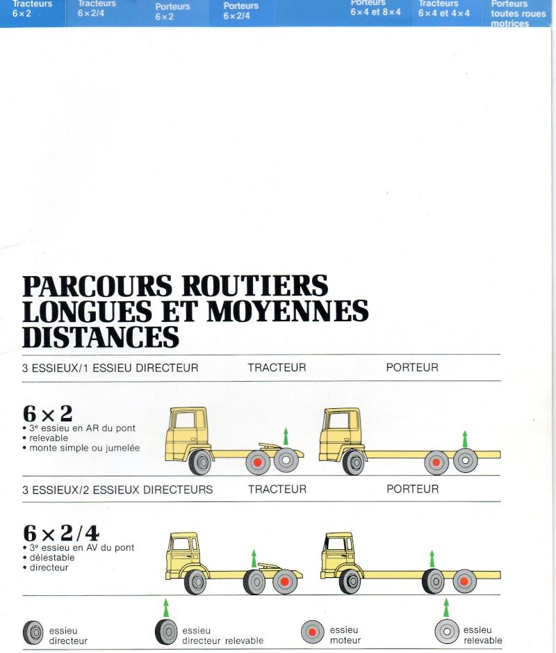 Pub et catalogues RENAULT....les camions Img71610