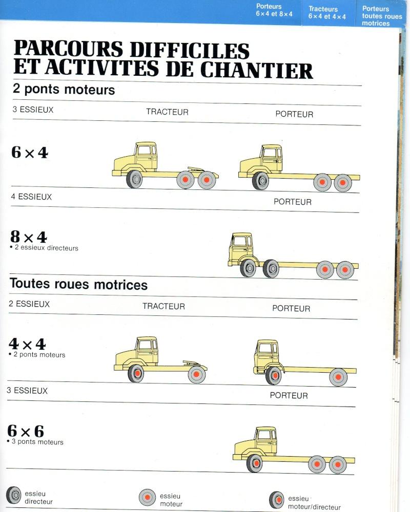 Pub et catalogues RENAULT....les camions Img72310