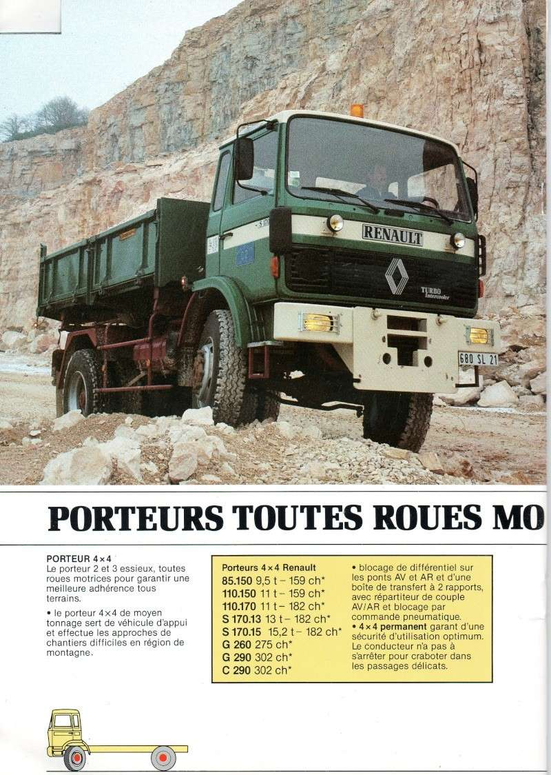 Pub et catalogues RENAULT....les camions Img72810