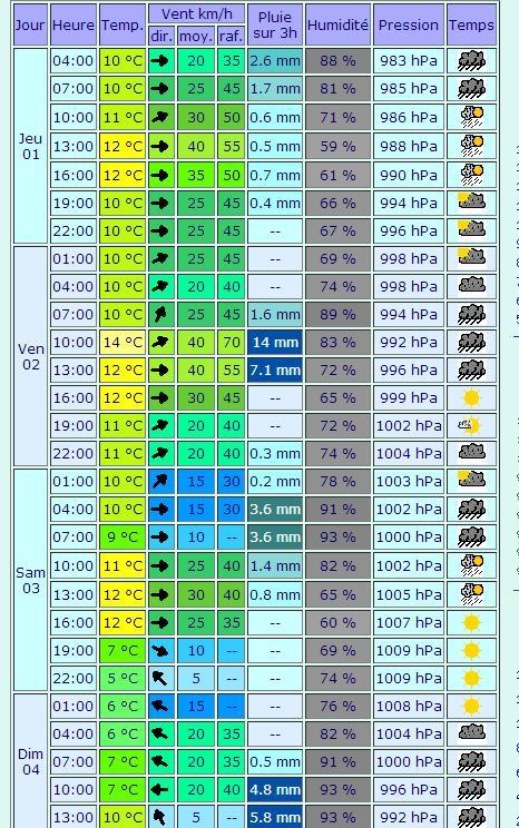 il pleut 2012 - Page 5 Matao10